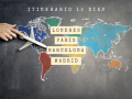 Itinerario en Europa para 15 días Londres – París – Barcelona – Madrid.
